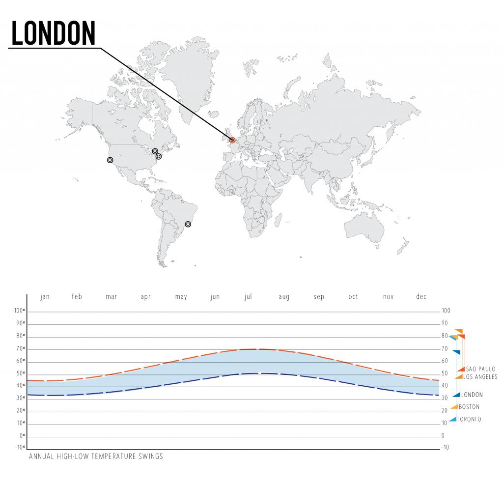 Climate Data-112014_London alt-01