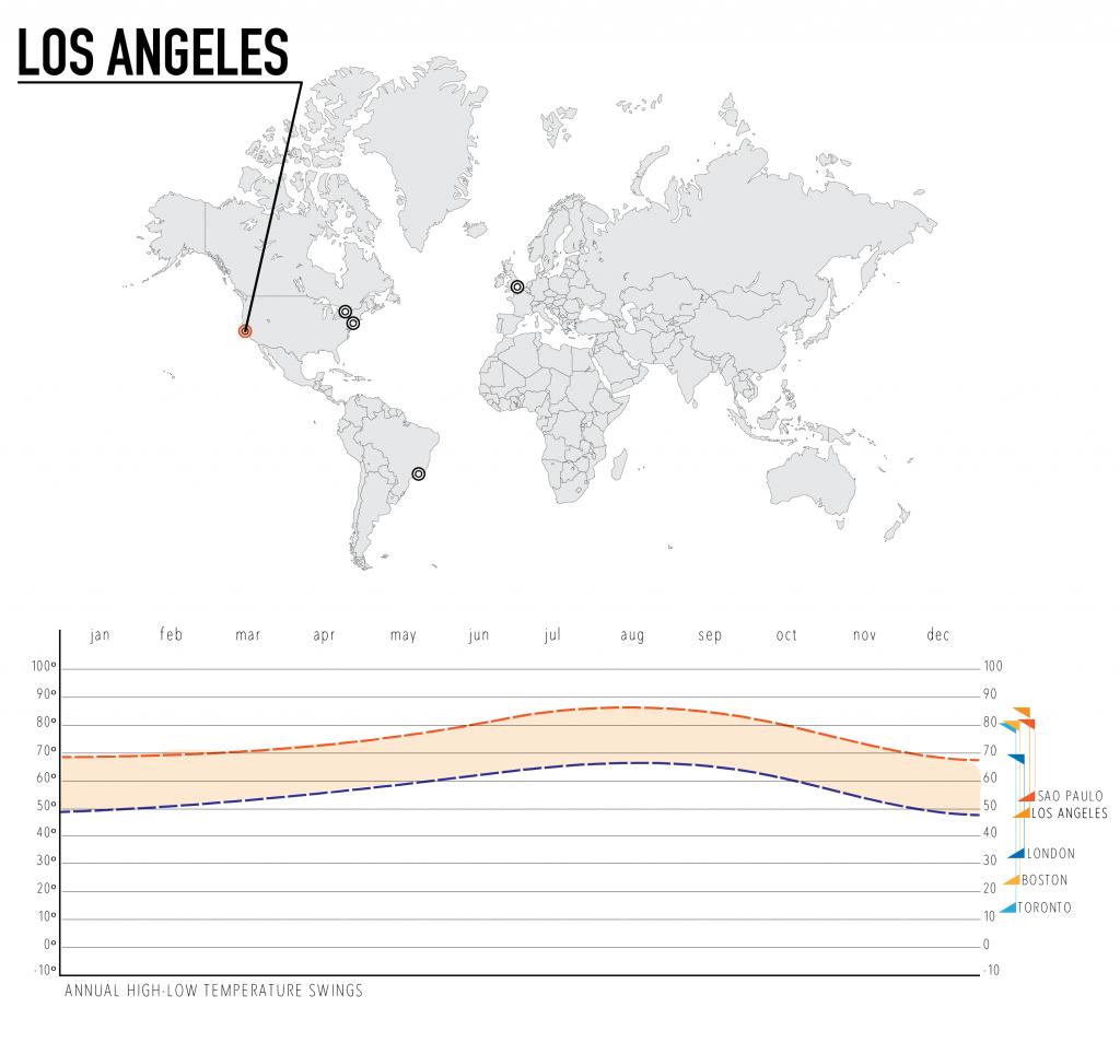 Climate Data-112014-LA-01