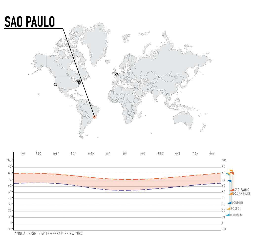 Climate Data-112014-SP-01